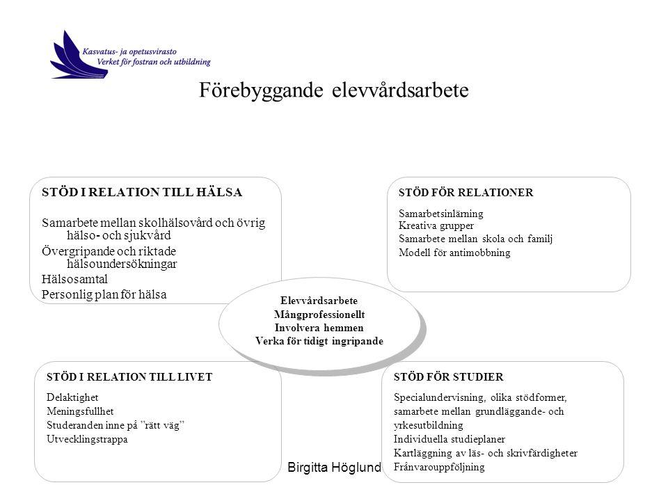 27.3.2015Birgitta Höglund STÖD I RELATION TILL LIVET Delaktighet Meningsfullhet Studeranden inne på rätt väg Utvecklingstrappa Förebyggande elevvårdsarbete STÖD I RELATION TILL HÄLSA Samarbete mellan skolhälsovård och övrig hälso- och sjukvård Övergripande och riktade hälsoundersökningar Hälsosamtal Personlig plan för hälsa STÖD FÖR RELATIONER Samarbetsinlärning Kreativa grupper Samarbete mellan skola och familj Modell för antimobbning Elevvårdsarbete Mångprofessionellt Involvera hemmen Verka för tidigt ingripande Elevvårdsarbete Mångprofessionellt Involvera hemmen Verka för tidigt ingripande STÖD FÖR STUDIER Specialundervisning, olika stödformer, samarbete mellan grundläggande- och yrkesutbildning Individuella studieplaner Kartläggning av läs- och skrivfärdigheter Frånvarouppföljning