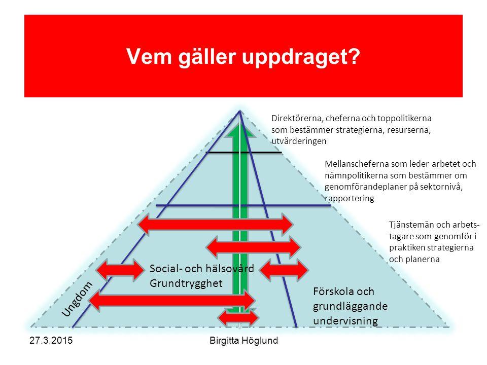 27.3.2015Birgitta Höglund Vem gäller uppdraget.