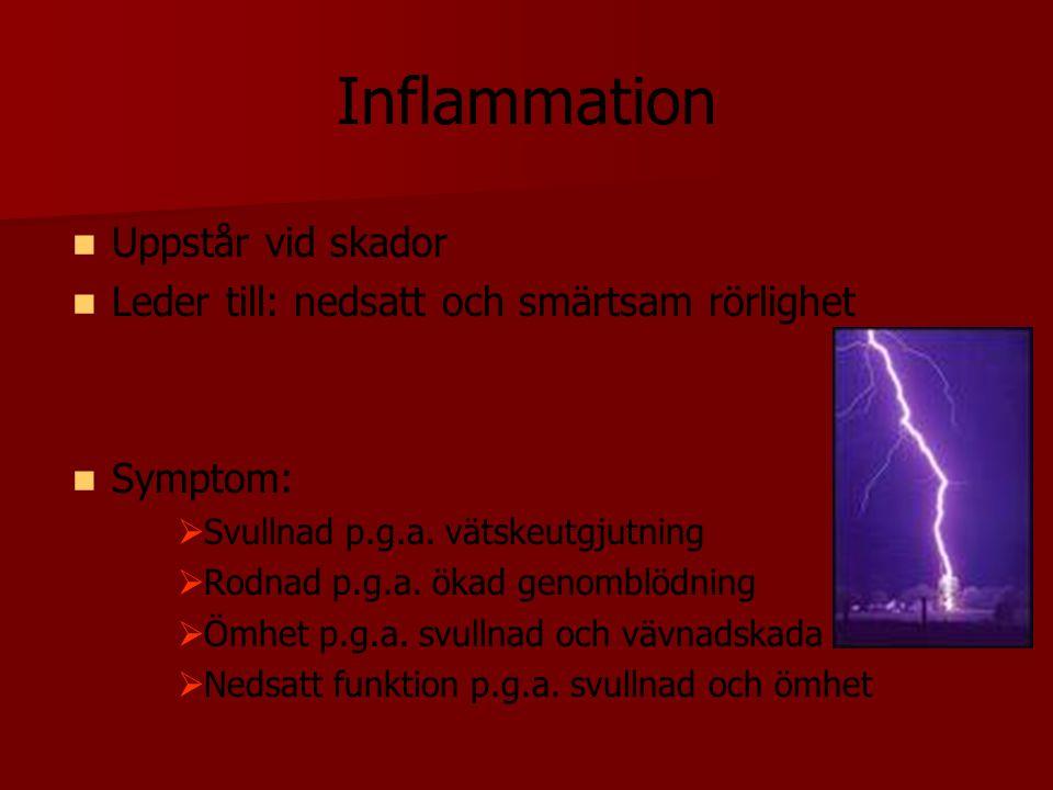 Inflammation Uppstår vid skador Leder till: nedsatt och smärtsam rörlighet Symptom:   Svullnad p.g.a. vätskeutgjutning   Rodnad p.g.a. ökad genomb