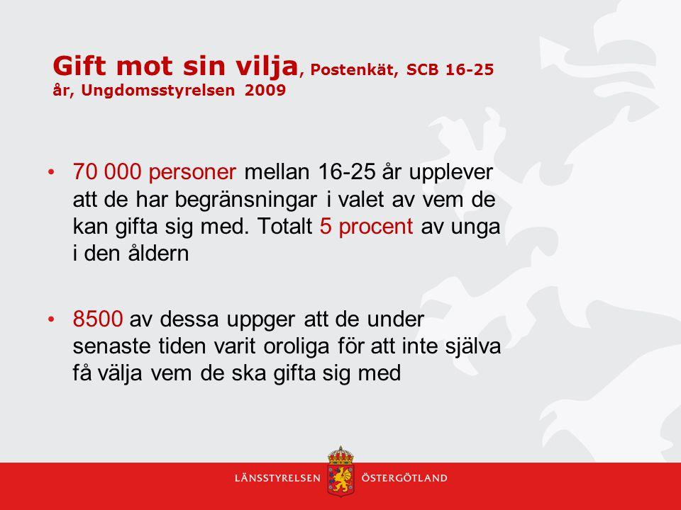 Ung 08 Skolenkät åk 9, Stockholms stad 2009 Flickor 7% Kränkningar, hot och våld + 11% Begränsningar skola eller fritid + 16% Andra väljer äktenskapspartner + 23% Förväntas vara oskuld, får inte ha pojkvän Pojkar 3% Kränkningar, hot och våld + 4% Begränsningar skola eller fritid + 7% Andra väljer äktenskapspartner, förväntas vara oskuld, får inte ha flickvän