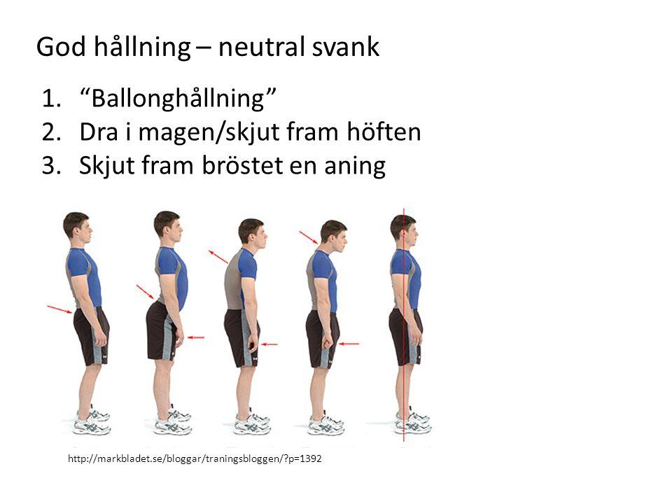 God hållning – neutral svank 1. Ballonghållning 2.Dra i magen/skjut fram höften 3.Skjut fram bröstet en aning http://markbladet.se/bloggar/traningsbloggen/?p=1392