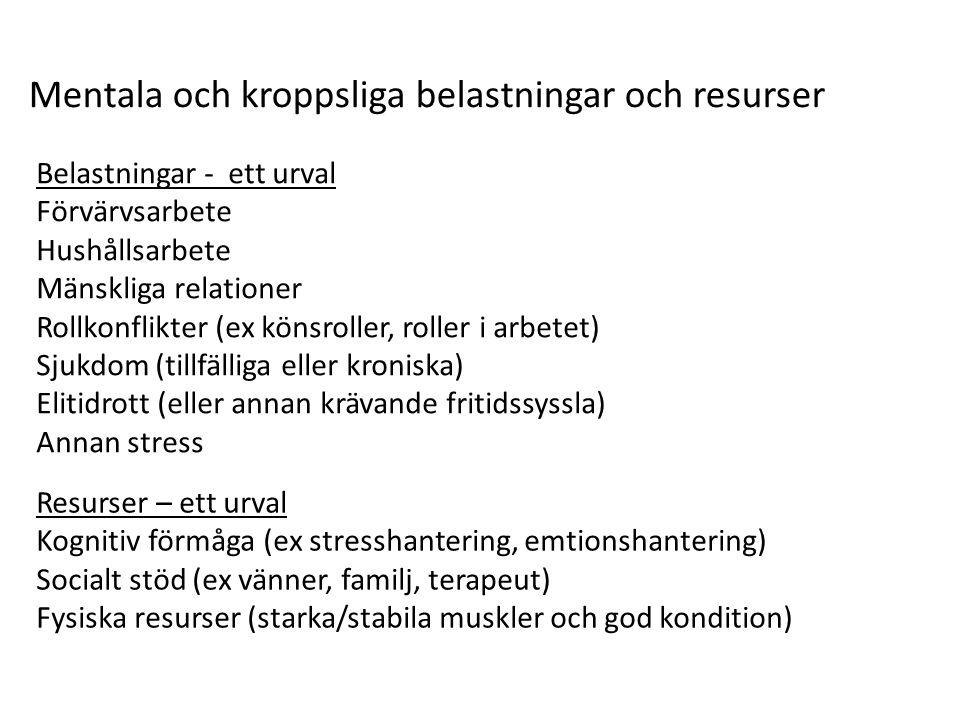 Belastningar - ett urval Förvärvsarbete Hushållsarbete Mänskliga relationer Rollkonflikter (ex könsroller, roller i arbetet) Sjukdom (tillfälliga eller kroniska) Elitidrott (eller annan krävande fritidssyssla) Annan stress Resurser – ett urval Kognitiv förmåga (ex stresshantering, emtionshantering) Socialt stöd (ex vänner, familj, terapeut) Fysiska resurser (starka/stabila muskler och god kondition)