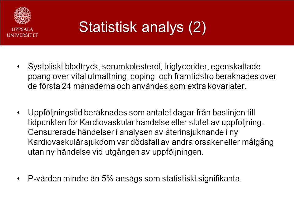 Statistisk analys (2) Systoliskt blodtryck, serumkolesterol, triglycerider, egenskattade poäng över vital utmattning, coping och framtidstro beräknade