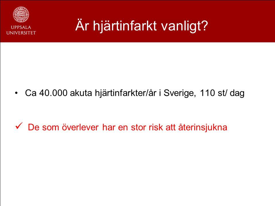 Är hjärtinfarkt vanligt? Ca 40.000 akuta hjärtinfarkter/år i Sverige, 110 st/ dag De som överlever har en stor risk att återinsjukna