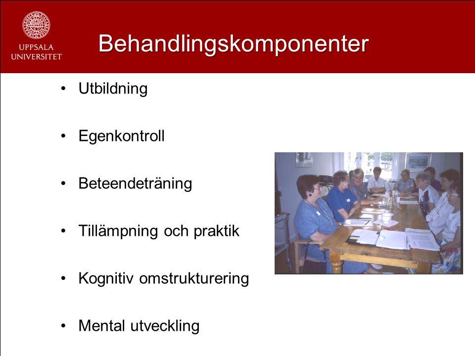 Behandlingskomponenter Utbildning Egenkontroll Beteendeträning Tillämpning och praktik Kognitiv omstrukturering Mental utveckling