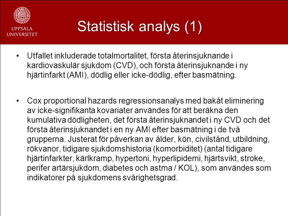 Statistisk analys (1) Utfallet inkluderade totalmortalitet, första återinsjuknande i kardiovaskulär sjukdom (CVD), och första återinsjuknande i ny hjä