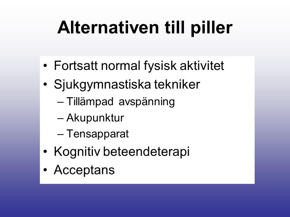 Alternativen till piller Fortsatt normal fysisk aktivitet Sjukgymnastiska tekniker –Tillämpad avspänning –Akupunktur –Tensapparat Kognitiv beteendeter