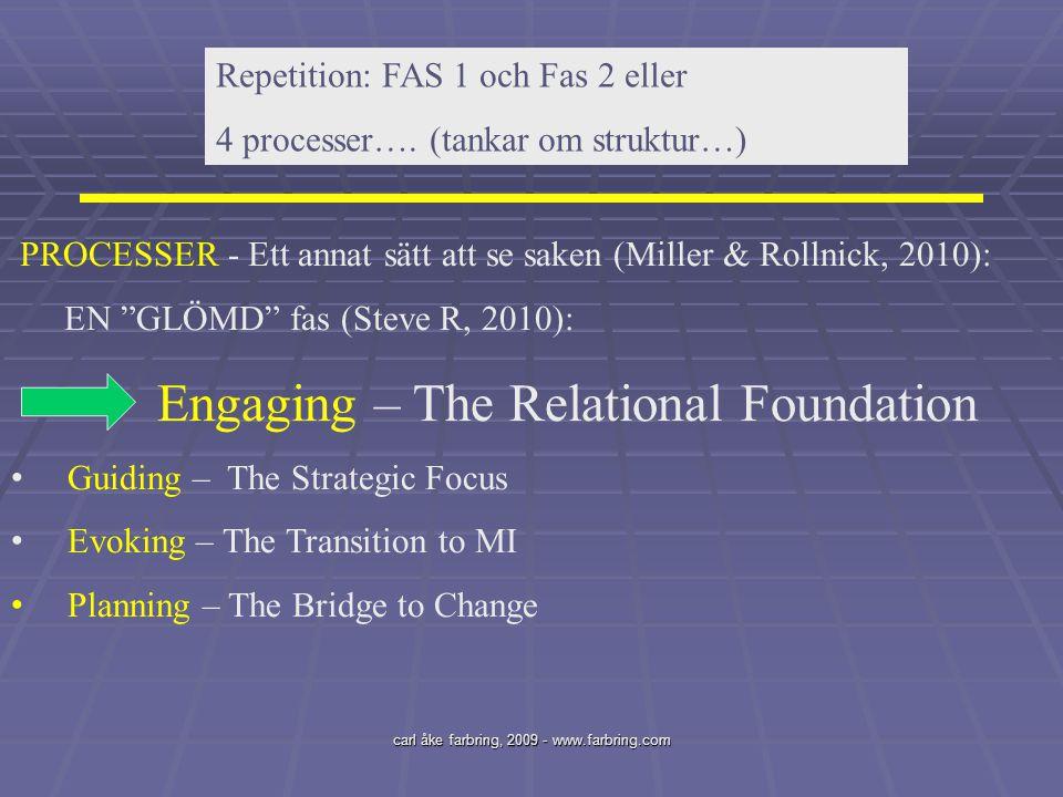 carl åke farbring, 2009 - www.farbring.com Repetition: FAS 1 och Fas 2 eller 4 processer…. (tankar om struktur…) PROCESSER - Ett annat sätt att se sak