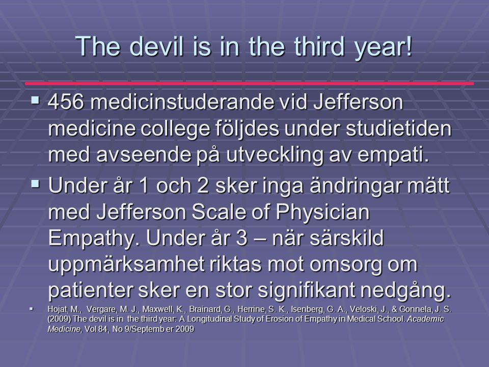 The devil is in the third year!  456 medicinstuderande vid Jefferson medicine college följdes under studietiden med avseende på utveckling av empati.
