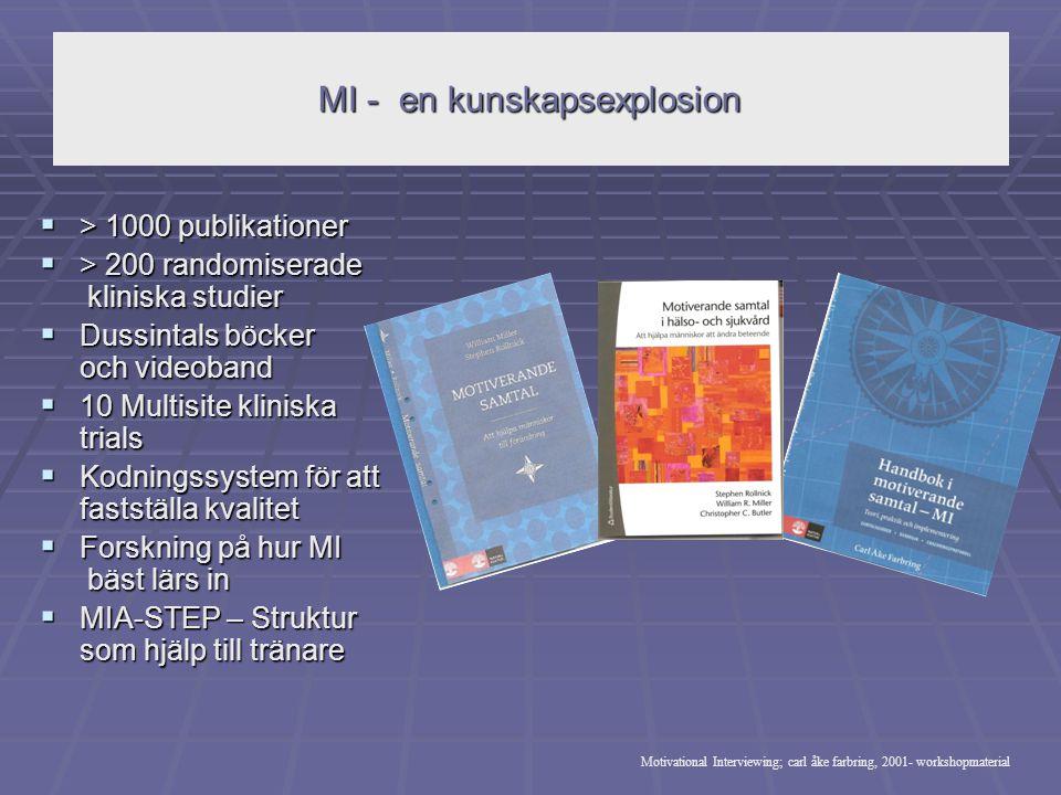 MI- specifika definitioner MI- specifika definitioner 3.