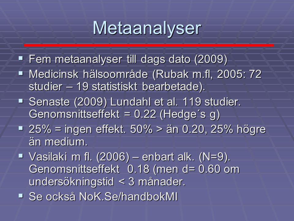 Metaanalyser  Fem metaanalyser till dags dato (2009)  Medicinsk hälsoområde (Rubak m.fl, 2005: 72 studier – 19 statistiskt bearbetade).  Senaste (2