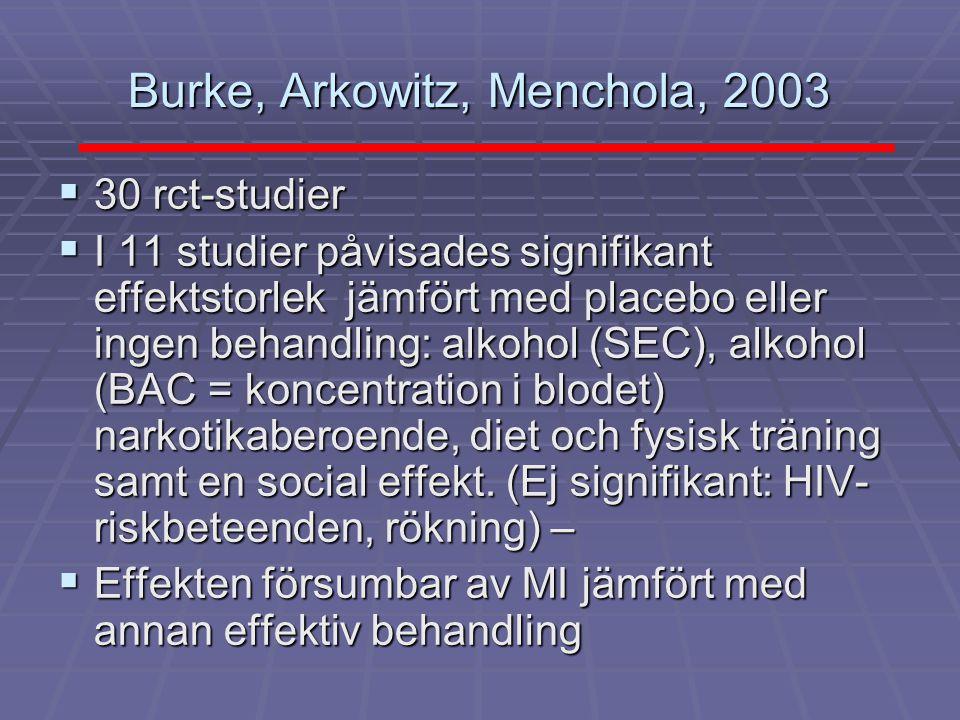 Burke, Arkowitz, Menchola, 2003  30 rct-studier  I 11 studier påvisades signifikant effektstorlek jämfört med placebo eller ingen behandling: alkoho
