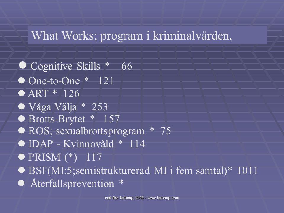 carl åke farbring, 2009 - www.farbring.com What Works; program i kriminalvården, Cognitive Skills * 66 One-to-One * 121 ART * 126 Våga Välja * 253 Bro
