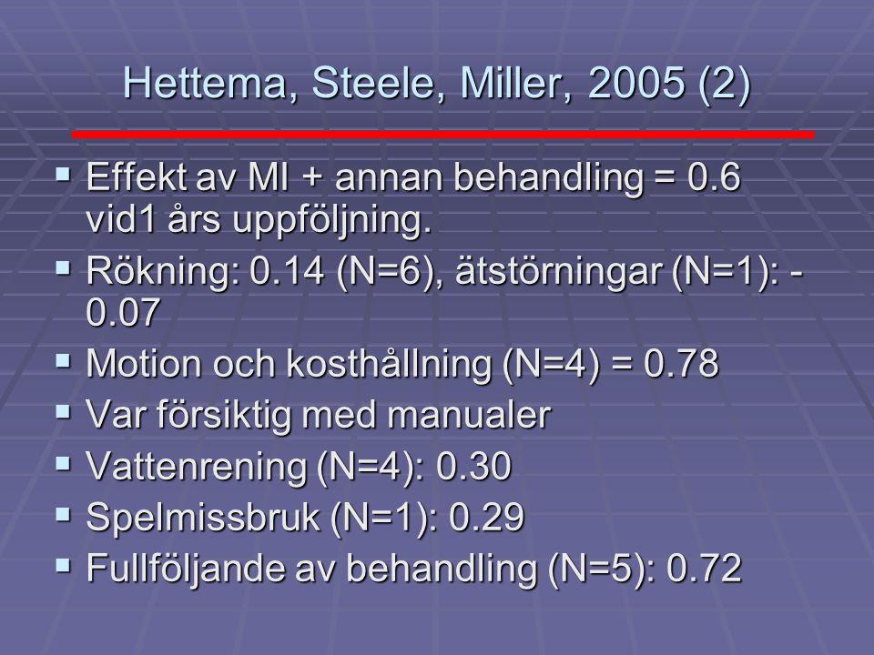 Hettema, Steele, Miller, 2005 (2)  Effekt av MI + annan behandling = 0.6 vid1 års uppföljning.  Rökning: 0.14 (N=6), ätstörningar (N=1): - 0.07  Mo