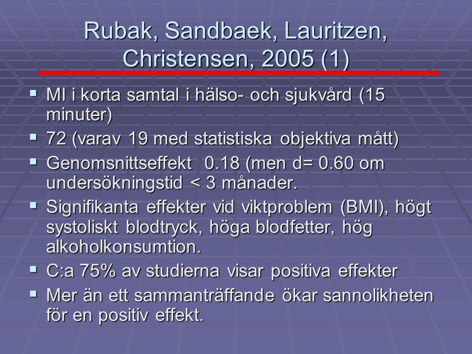 Rubak, Sandbaek, Lauritzen, Christensen, 2005 (1)  MI i korta samtal i hälso- och sjukvård (15 minuter)  72 (varav 19 med statistiska objektiva mått