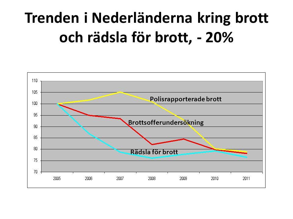 Myter och missförstånd i Nederländerna och i övriga Europa Ju fler poliser, desto mindre brott Informella kontakter mellan polis och ungdomar hindrar ungdomar att begå brott Ju fler gripanden som en reaktion på brott, ju mindre brott Brottsförebyggande fungerar inte, det bara leder överflyttning av brott Det finns en utbredd användning av så kallade goda exempel i praktiken Spridning av effektiva åtgärder är tillräckliga för att uppnå önskad effekt Ingenting fungerar för att minska återfall i brott Alternativa påföljder och/eller samhällsstraff är ett mjukt alternativ