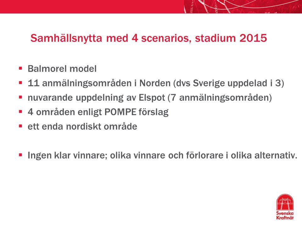 Samhällsnytta med 4 scenarios, stadium 2015  Balmorel model  11 anmälningsområden i Norden (dvs Sverige uppdelad i 3)  nuvarande uppdelning av Elspot (7 anmälningsområden)  4 områden enligt POMPE förslag  ett enda nordiskt område  Ingen klar vinnare; olika vinnare och förlorare i olika alternativ.
