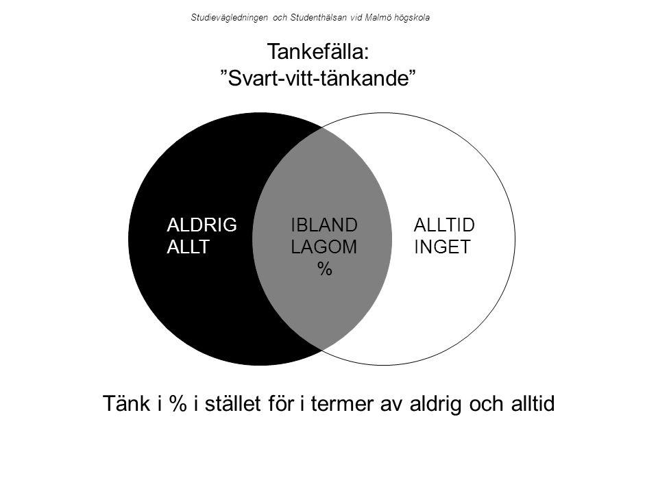 """ALDRIG ALLT IBLAND LAGOM % ALLTID INGET Studievägledningen och Studenthälsan vid Malmö högskola Tankefälla: """"Svart-vitt-tänkande"""" Tänk i % i stället f"""