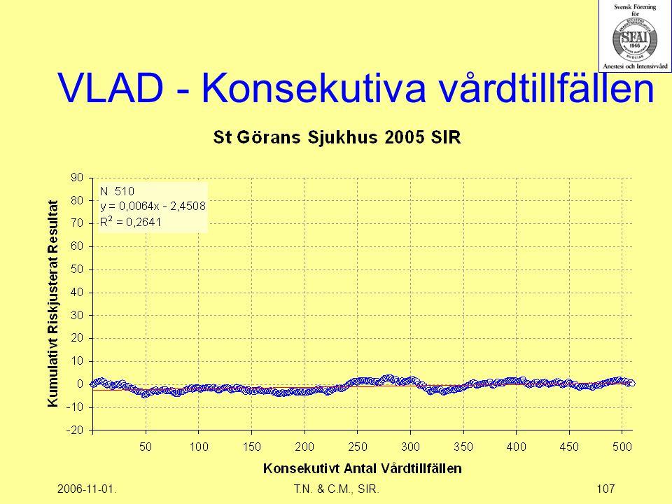 2006-11-01.T.N. & C.M., SIR.107 VLAD - Konsekutiva vårdtillfällen