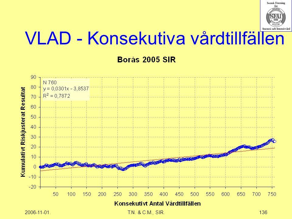 2006-11-01.T.N. & C.M., SIR.136 VLAD - Konsekutiva vårdtillfällen