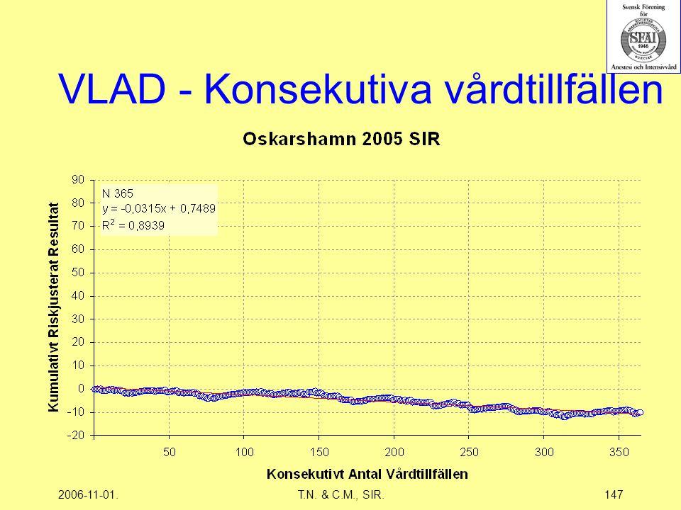2006-11-01.T.N. & C.M., SIR.147 VLAD - Konsekutiva vårdtillfällen