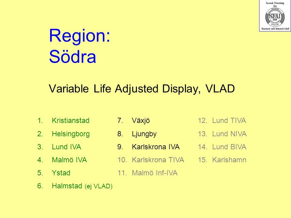 Variable Life Adjusted Display, VLAD 1.Kristianstad 2.Helsingborg 3.Lund IVA 4.Malmö IVA 5.Ystad 6.Halmstad (ej VLAD) Region: Södra 7.Växjö 8.Ljungby 9.Karlskrona IVA 10.Karlskrona TIVA 11.Malmö Inf-IVA 12.Lund TIVA 13.Lund NIVA 14.Lund BIVA 15.Karlshamn