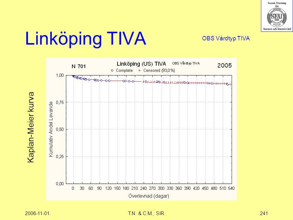 2006-11-01.T.N. & C.M., SIR.241 Linköping TIVA Kaplan-Meier kurva 2005 OBS Vårdtyp TIVA