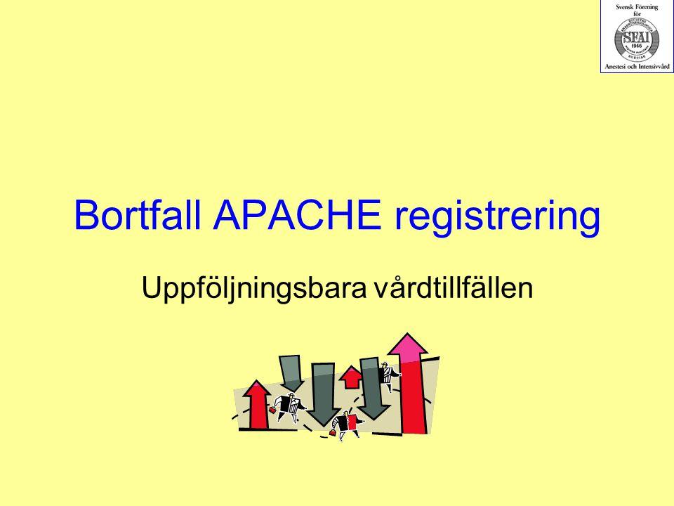 Bortfall APACHE registrering Uppföljningsbara vårdtillfällen