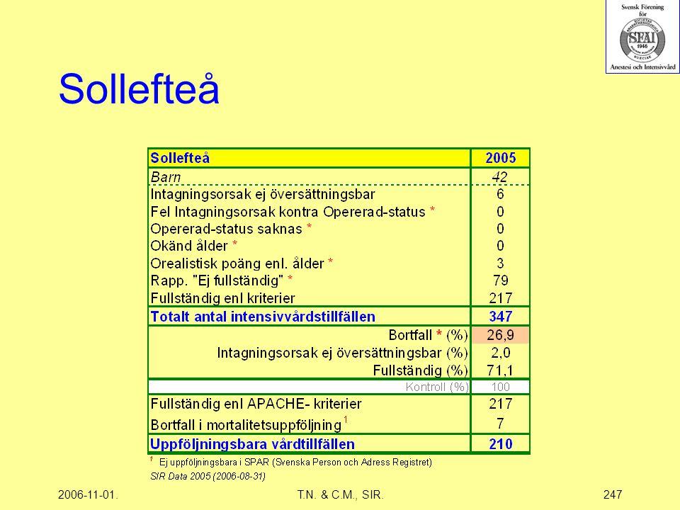 2006-11-01.T.N. & C.M., SIR.247 Sollefteå