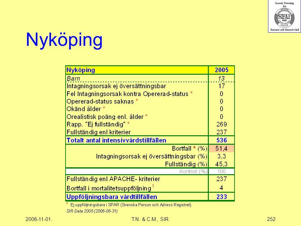 2006-11-01.T.N. & C.M., SIR.252 Nyköping