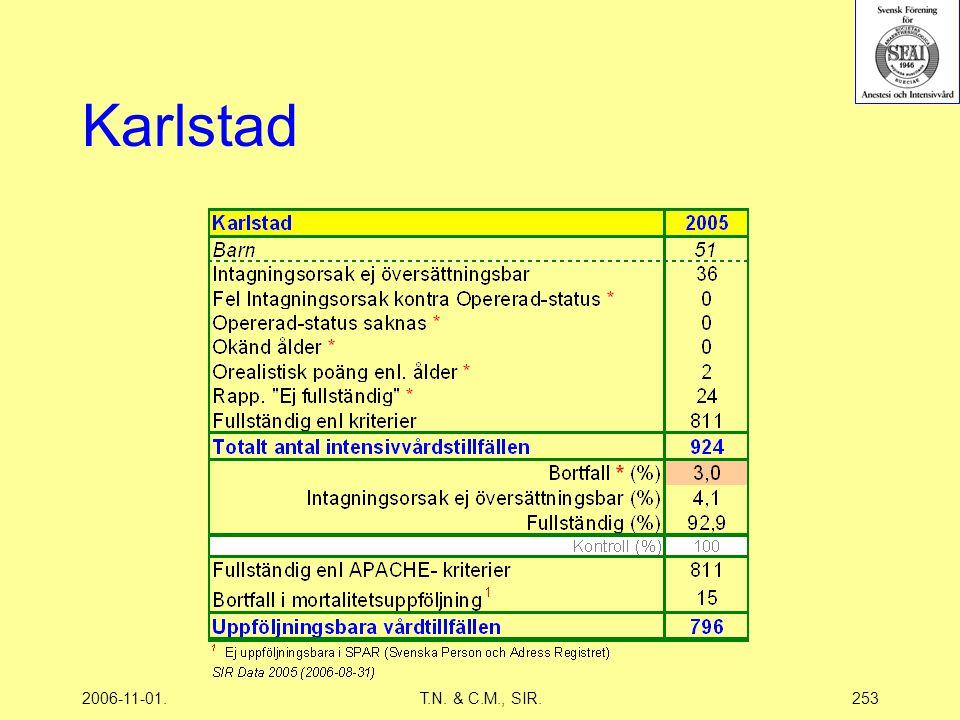 2006-11-01.T.N. & C.M., SIR.253 Karlstad