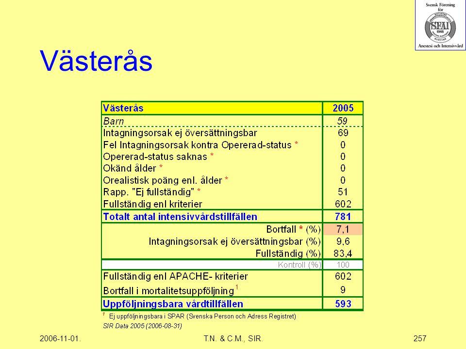 2006-11-01.T.N. & C.M., SIR.257 Västerås