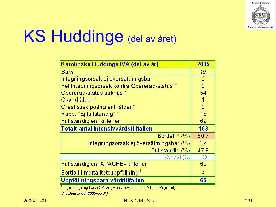 2006-11-01.T.N. & C.M., SIR.261 KS Huddinge (del av året)