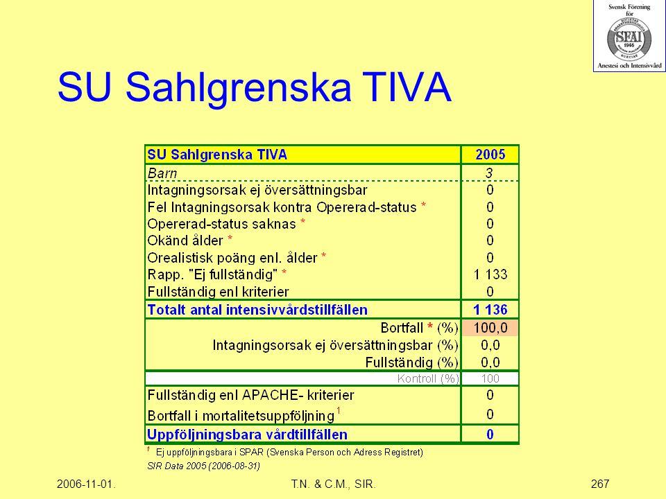 2006-11-01.T.N. & C.M., SIR.267 SU Sahlgrenska TIVA