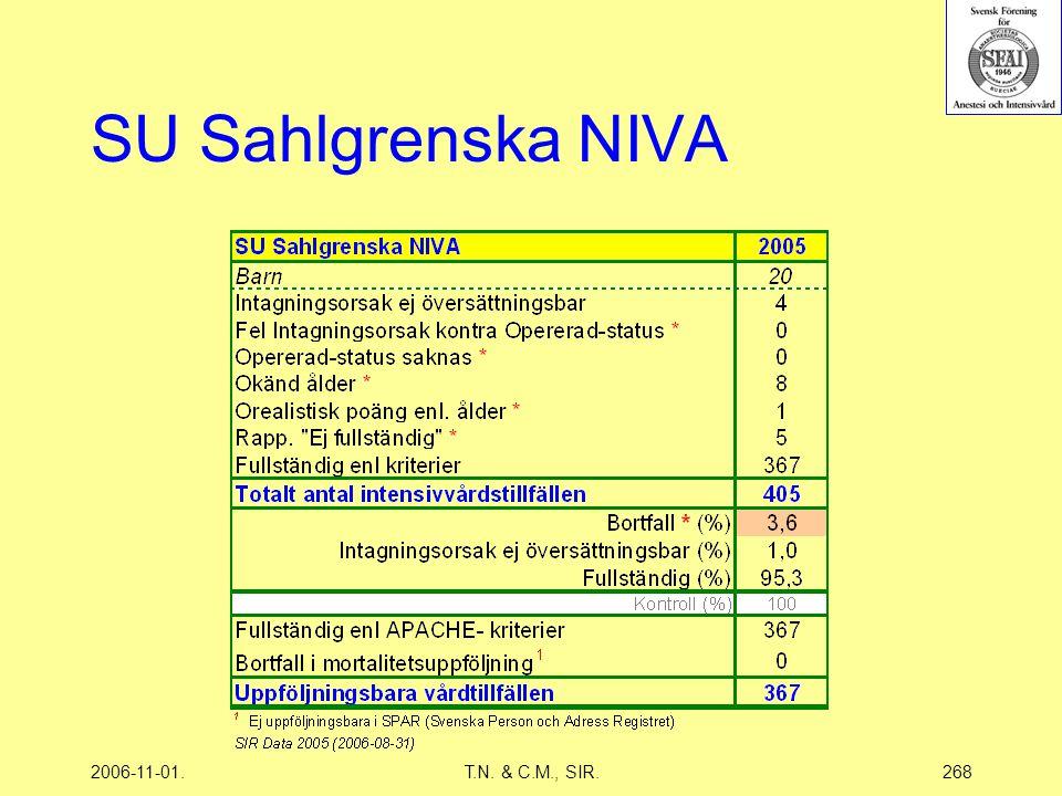 2006-11-01.T.N. & C.M., SIR.268 SU Sahlgrenska NIVA