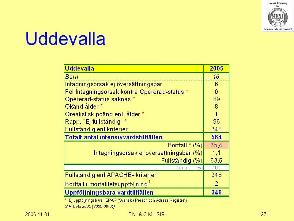 2006-11-01.T.N. & C.M., SIR.271 Uddevalla