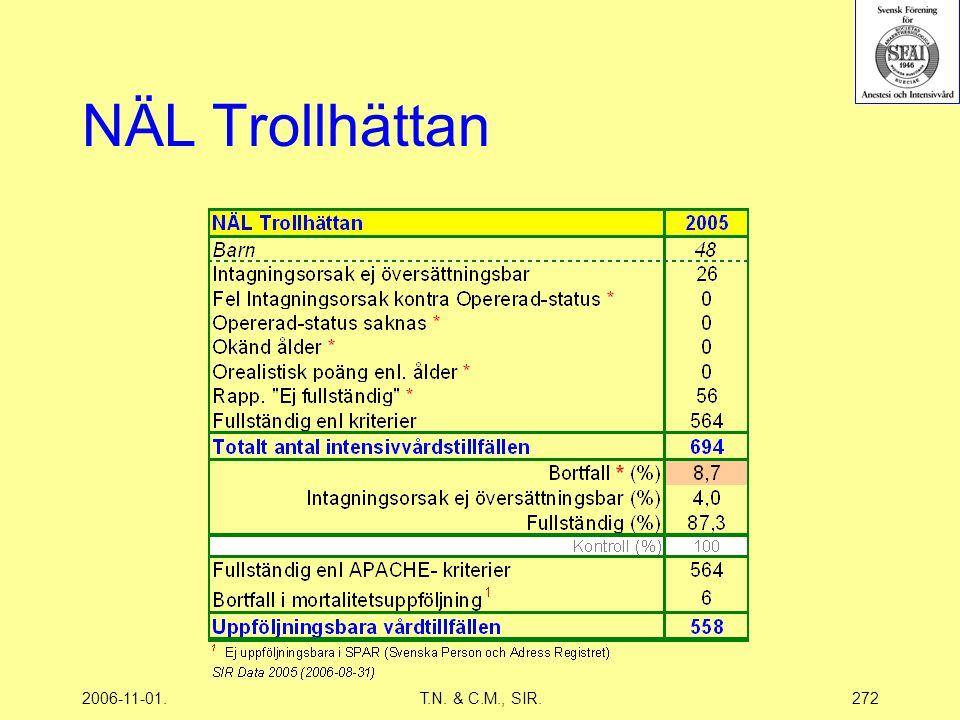 2006-11-01.T.N. & C.M., SIR.272 NÄL Trollhättan