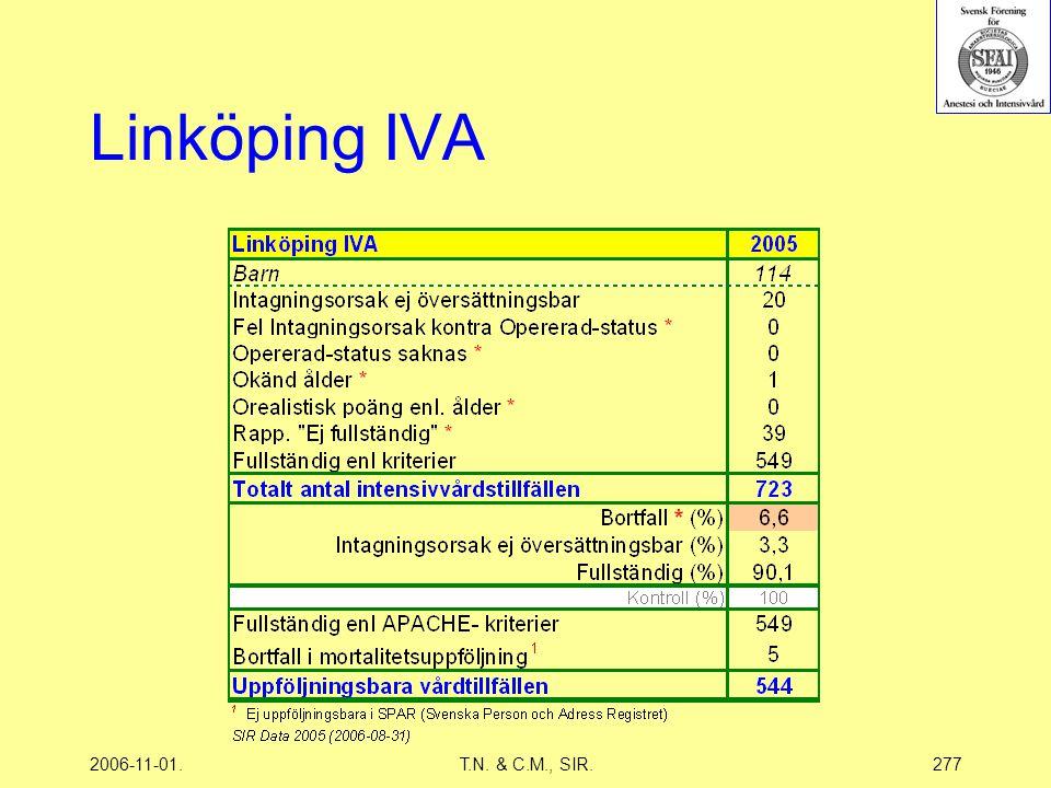 2006-11-01.T.N. & C.M., SIR.277 Linköping IVA