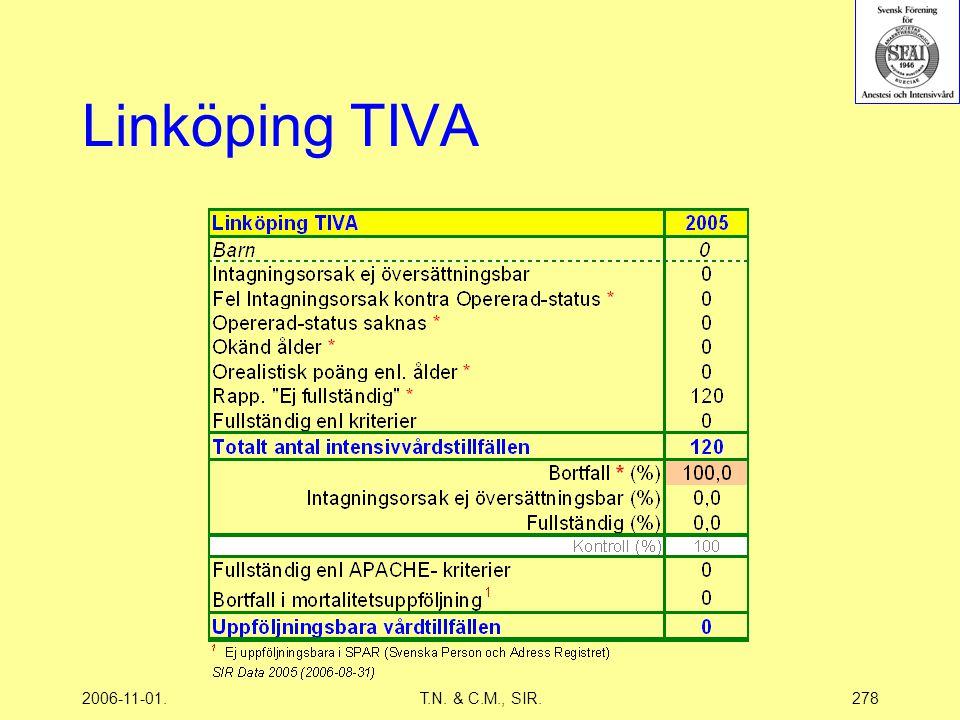 2006-11-01.T.N. & C.M., SIR.278 Linköping TIVA