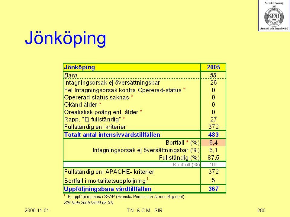 2006-11-01.T.N. & C.M., SIR.280 Jönköping
