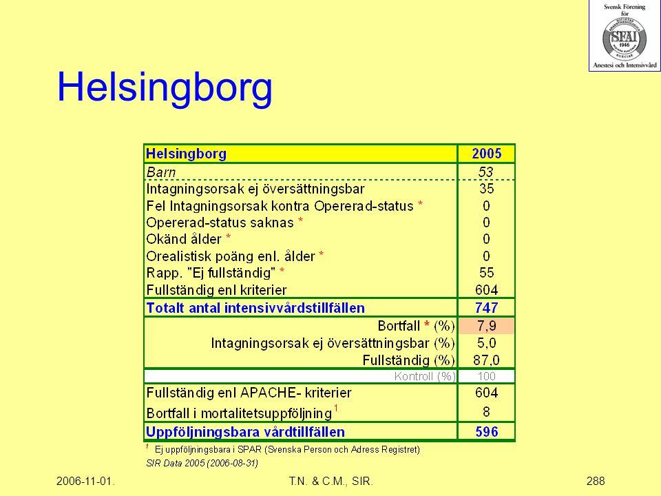 2006-11-01.T.N. & C.M., SIR.288 Helsingborg