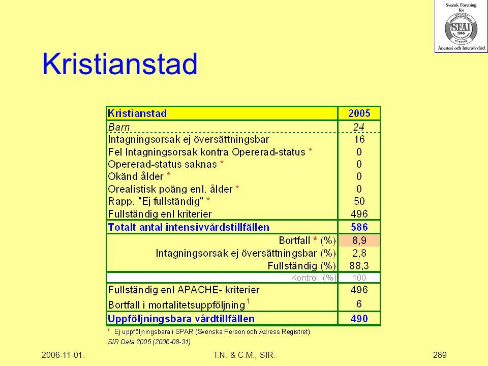 2006-11-01.T.N. & C.M., SIR.289 Kristianstad