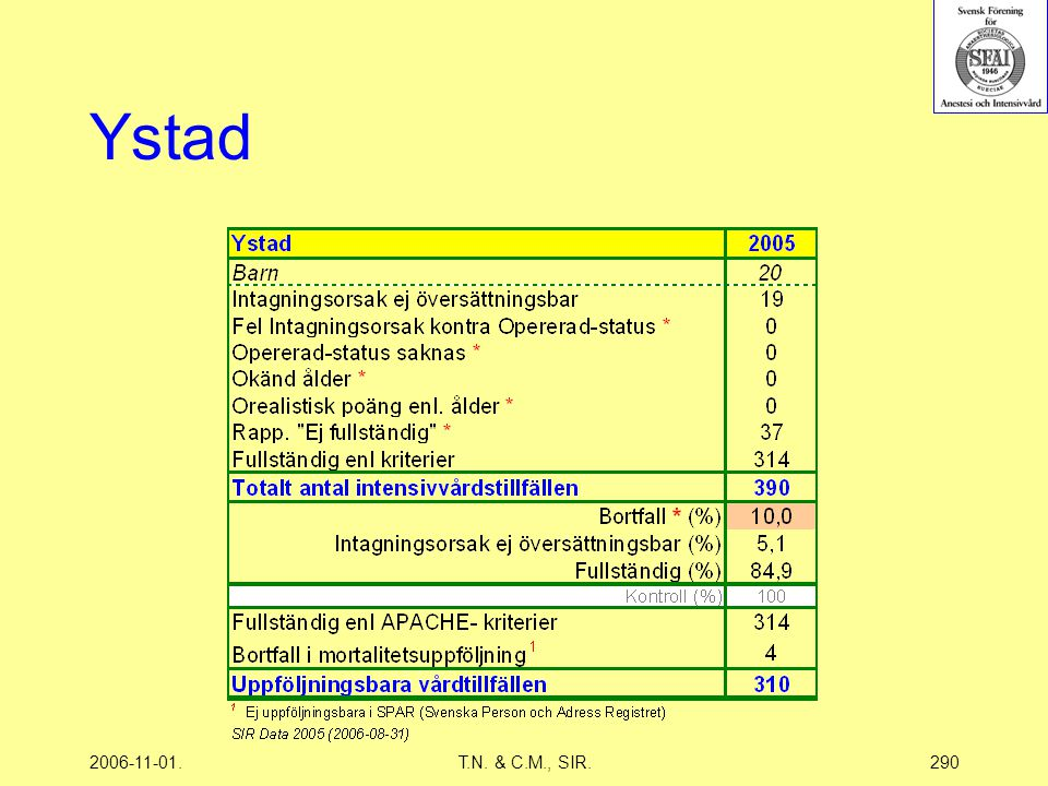 2006-11-01.T.N. & C.M., SIR.290 Ystad