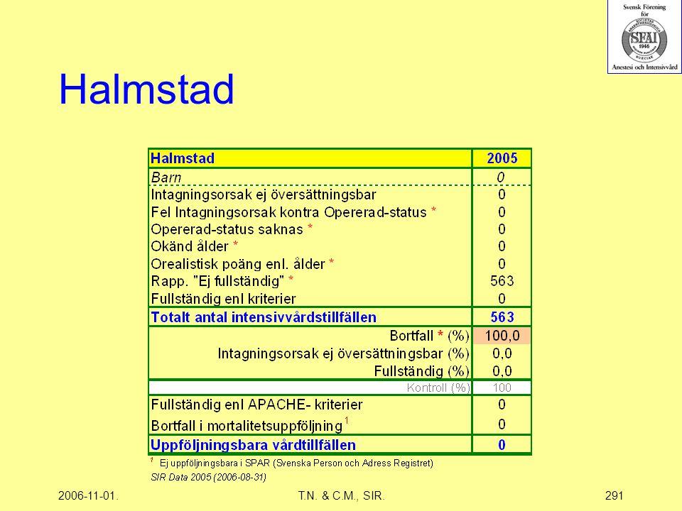2006-11-01.T.N. & C.M., SIR.291 Halmstad