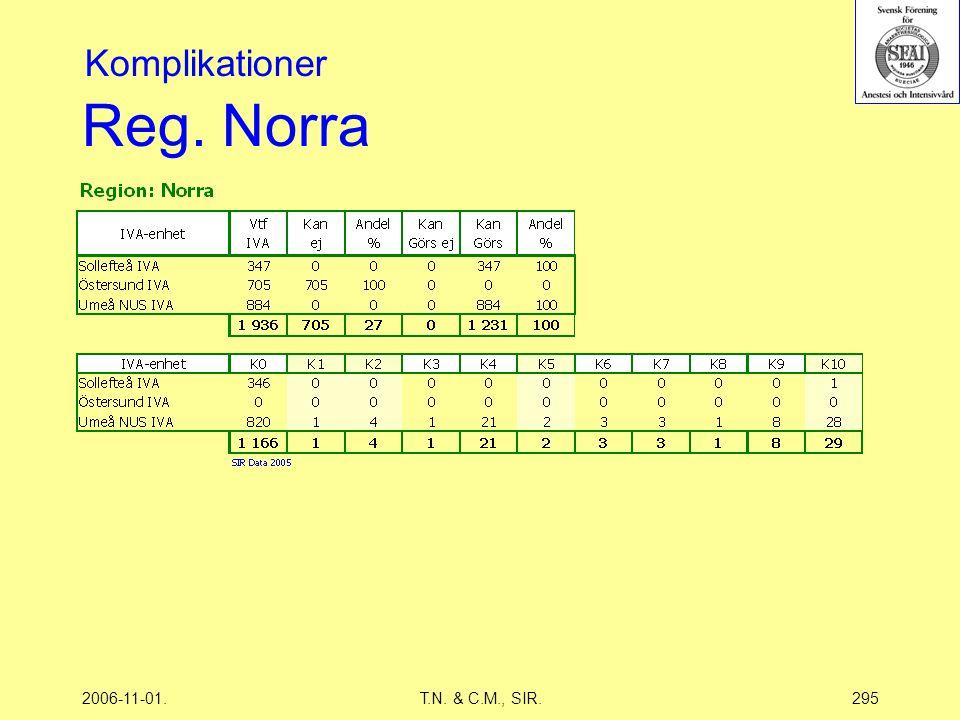 2006-11-01.T.N. & C.M., SIR.295 Reg. Norra Komplikationer