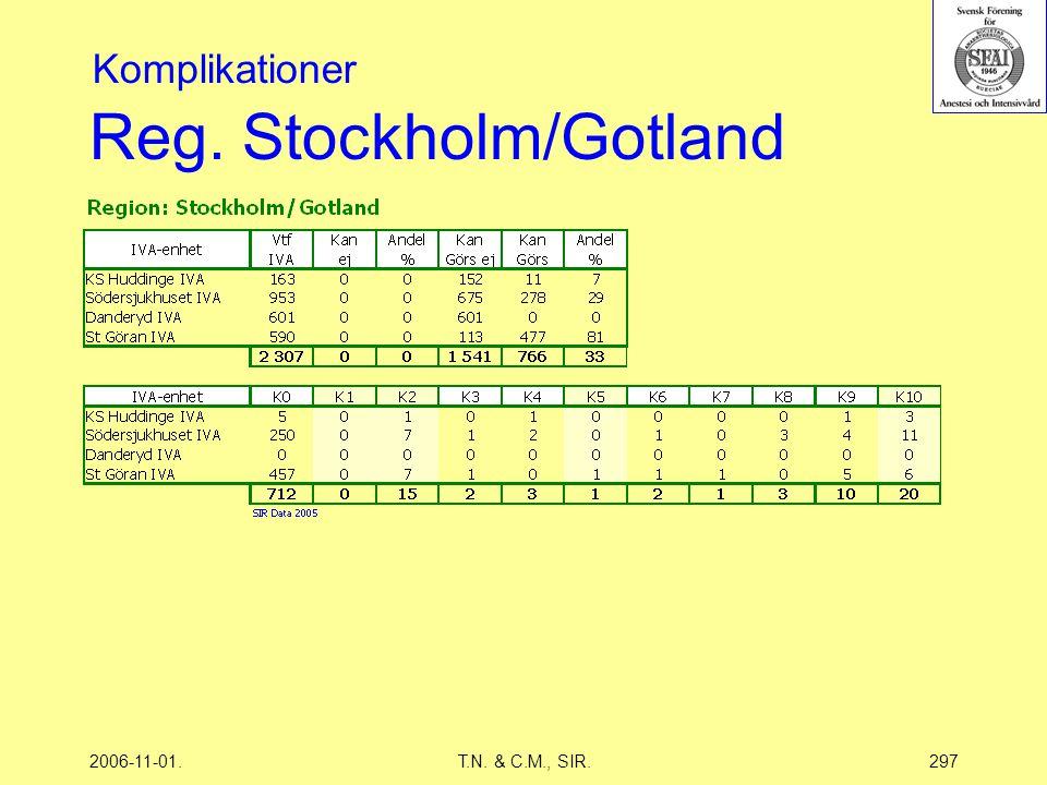 2006-11-01.T.N. & C.M., SIR.297 Reg. Stockholm/Gotland Komplikationer