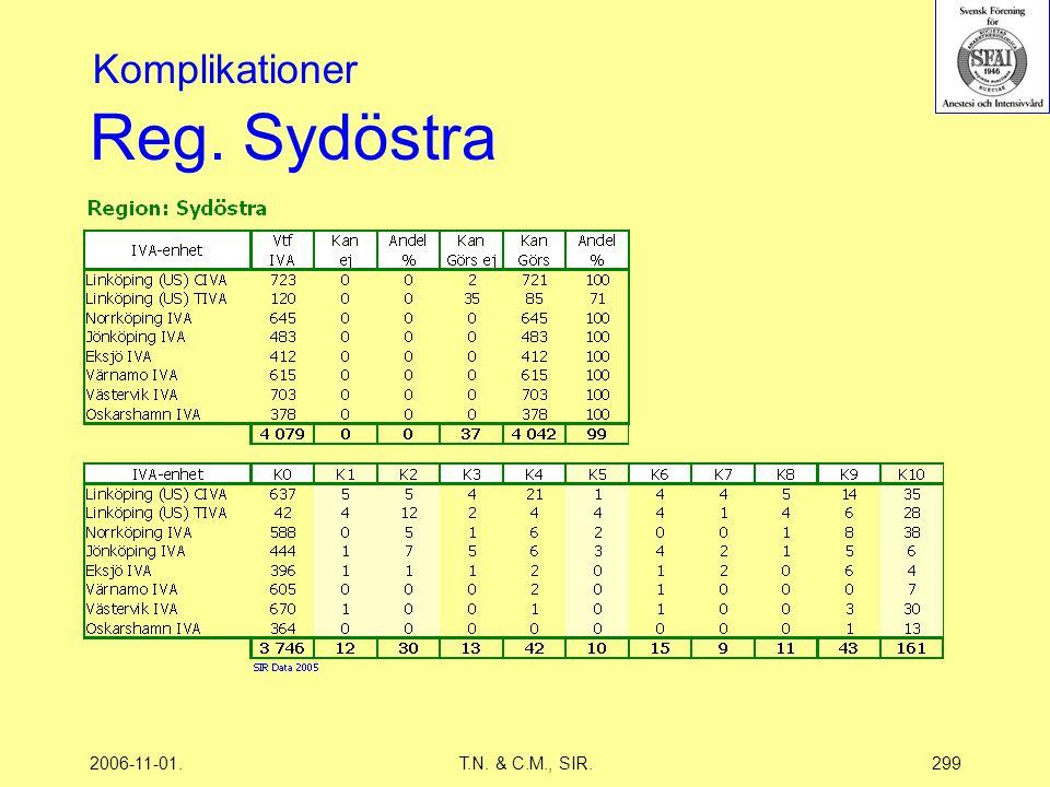 2006-11-01.T.N. & C.M., SIR.299 Reg. Sydöstra Komplikationer