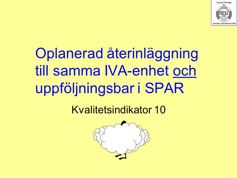 Oplanerad återinläggning till samma IVA-enhet och uppföljningsbar i SPAR Kvalitetsindikator 10