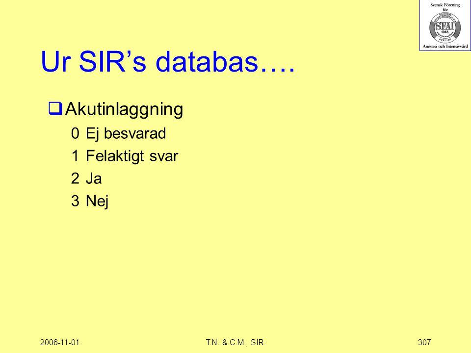 2006-11-01.T.N. & C.M., SIR.307 Ur SIR's databas….