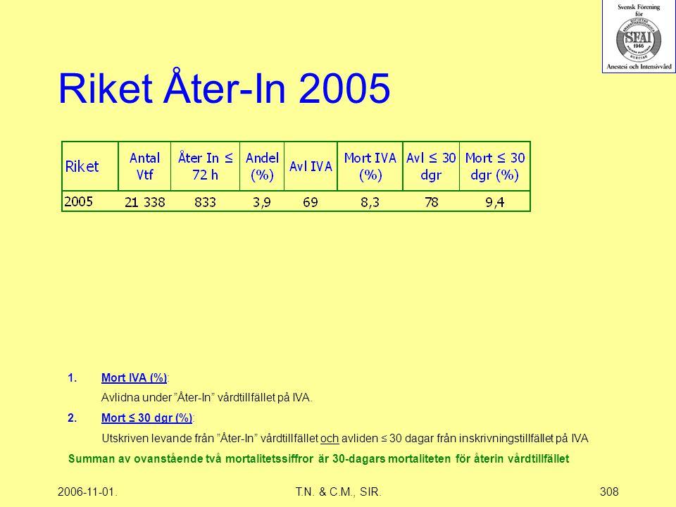 2006-11-01.T.N.